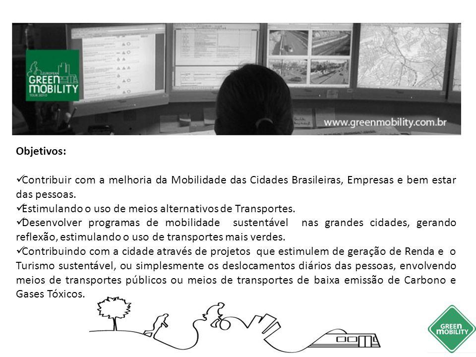 Objetivos:  Contribuir com a melhoria da Mobilidade das Cidades Brasileiras, Empresas e bem estar das pessoas.  Estimulando o uso de meios alternati
