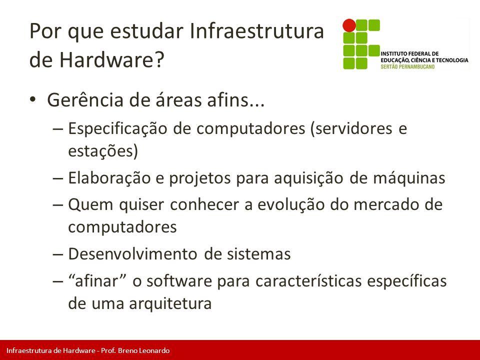 Infraestrutura de Hardware - Prof. Breno Leonardo Por que estudar Infraestrutura de Hardware? • Gerência de áreas afins... – Especificação de computad