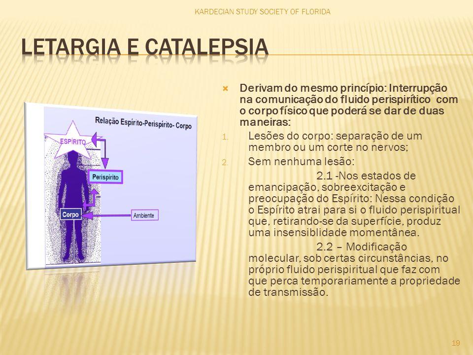  Derivam do mesmo princípio: Interrupção na comunicação do fluido perispirítico com o corpo físico que poderá se dar de duas maneiras: 1. Lesões do c