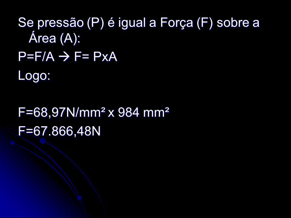 Se pressão (P) é igual a Força (F) sobre a Área (A): P=F/A  F= PxA Logo: F=68,97N/mm² x 984 mm² F=67.866,48N