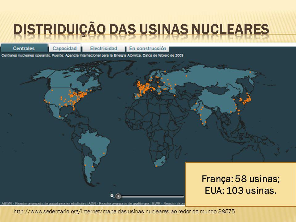 França: 58 usinas = 80 % da energia; EUA: 103 usinas = 20 %