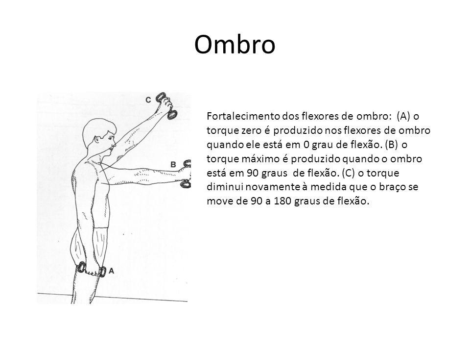 Ombro Fortalecimento dos flexores de ombro: (A) o torque zero é produzido nos flexores de ombro quando ele está em 0 grau de flexão. (B) o torque máxi