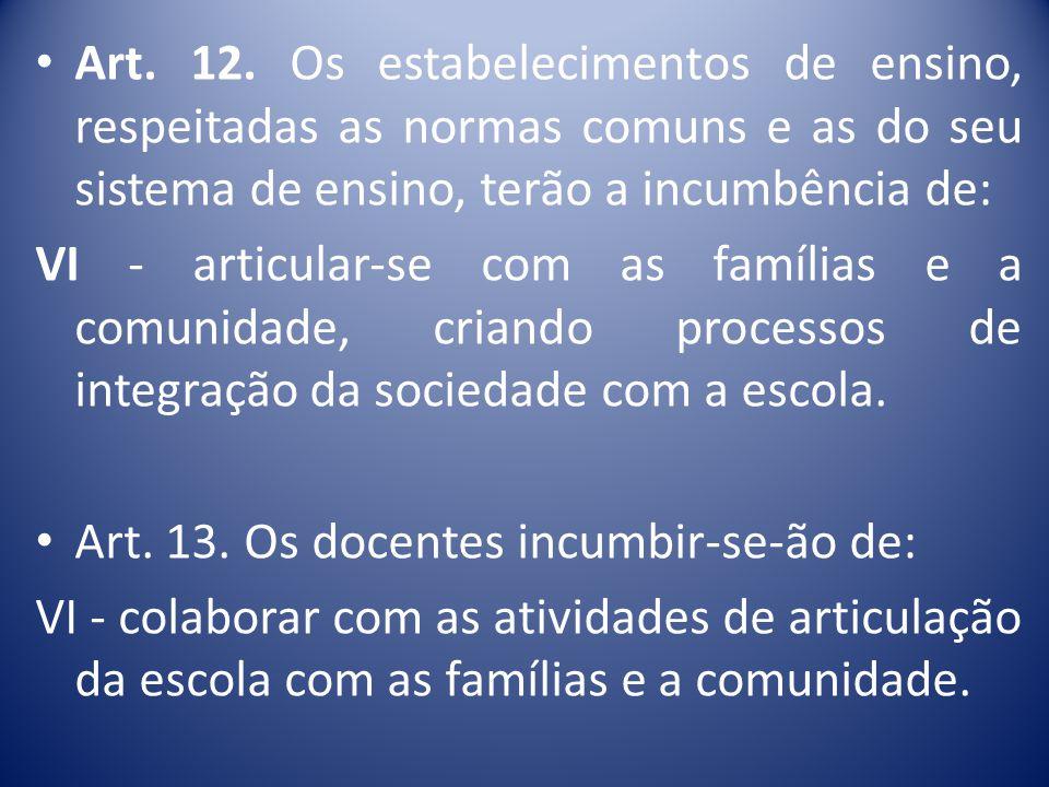 Lei 9.394/96 Estabelece as diretrizes e bases da educação nacional • Art. 2º. A educação, dever da família e do Estado, inspirada nos princípios de •