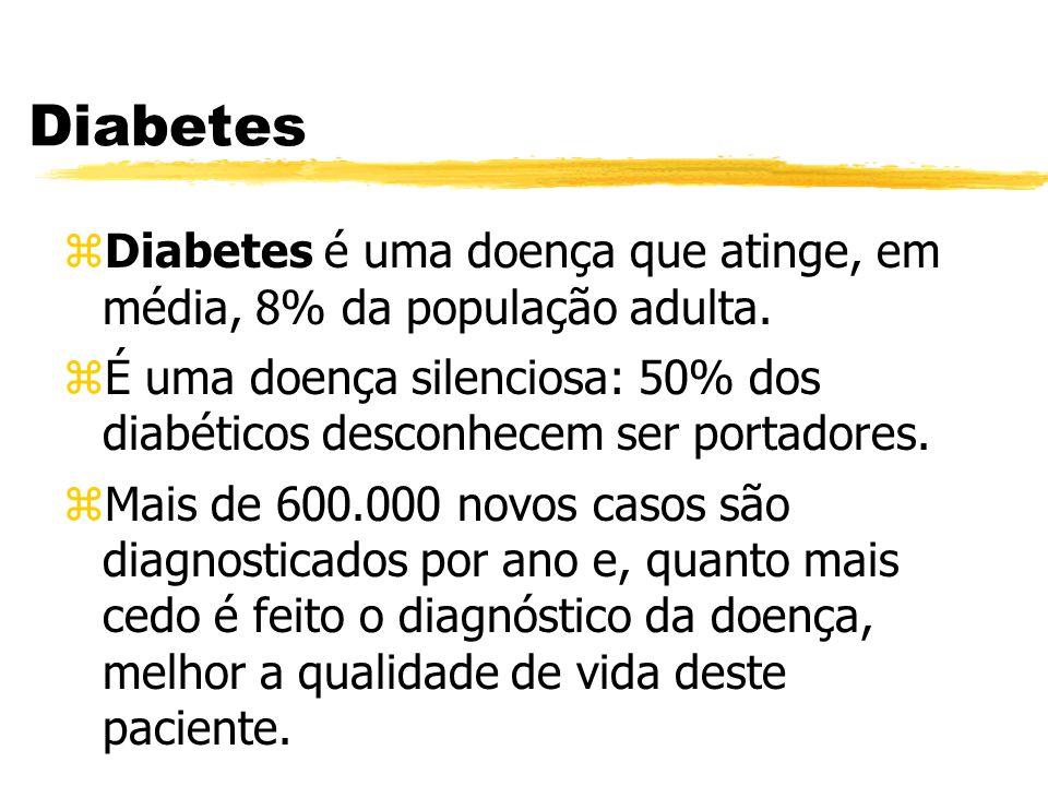 Diabetes zDiabetes é uma doença que atinge, em média, 8% da população adulta. zÉ uma doença silenciosa: 50% dos diabéticos desconhecem ser portadores.