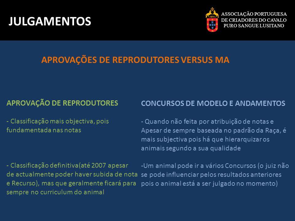 ASSOCIAÇÃO PORTUGUESA DE CRIADORES DO CAVALO PURO SANGUE LUSITANO JULGAMENTOS APROVAÇÕES DE REPRODUTORES VERSUS MA APROVAÇÃO DE REPRODUTORES - Classif