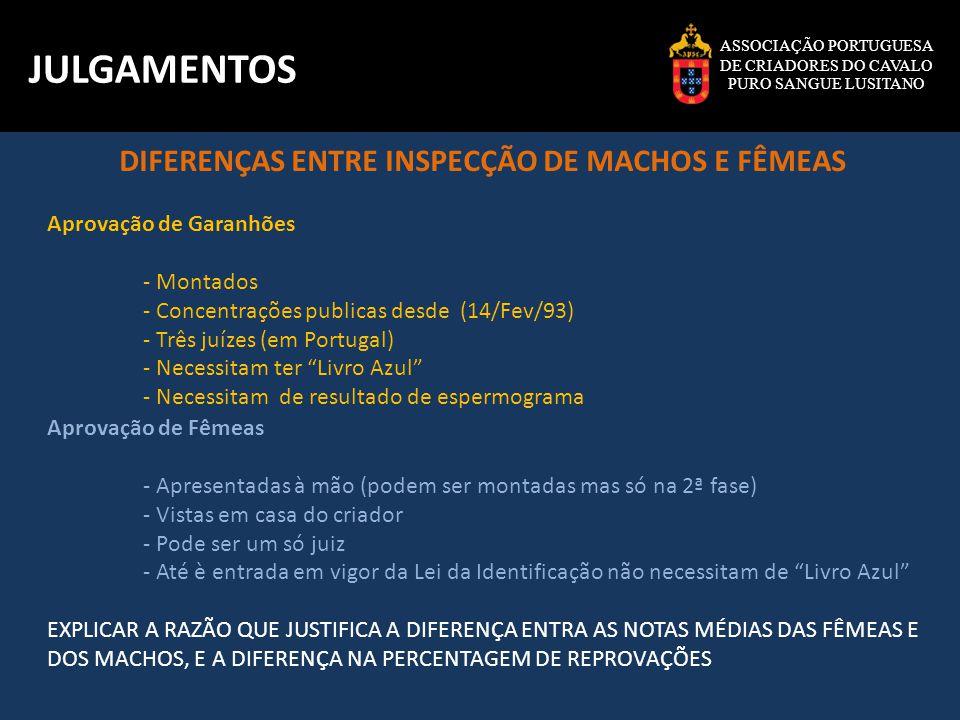ASSOCIAÇÃO PORTUGUESA DE CRIADORES DO CAVALO PURO SANGUE LUSITANO JULGAMENTOS Aprovação de Fêmeas - Apresentadas à mão (podem ser montadas mas só na 2