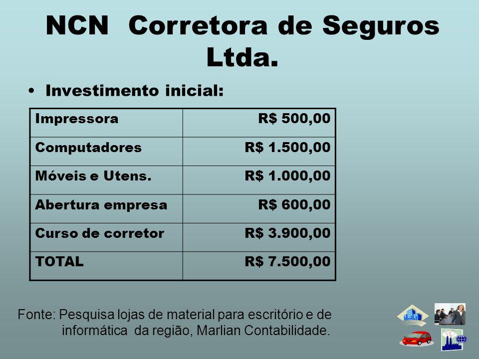 •Faturamento Faturamento Mensal: R$ 18 960,00 NCN Corretora de Seguros Ltda.
