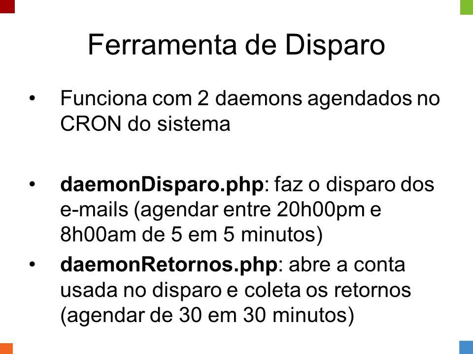 Ferramenta de Disparo •Funciona com 2 daemons agendados no CRON do sistema •daemonDisparo.php: faz o disparo dos e-mails (agendar entre 20h00pm e 8h00
