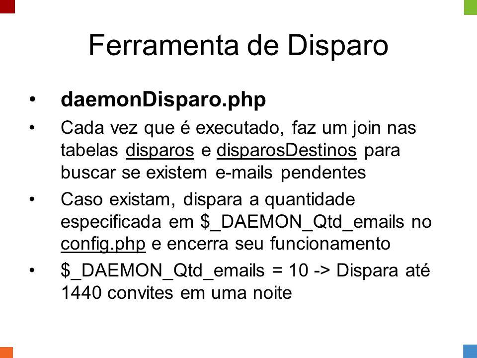 •daemonDisparo.php •Cada vez que é executado, faz um join nas tabelas disparos e disparosDestinos para buscar se existem e-mails pendentes •Caso existam, dispara a quantidade especificada em $_DAEMON_Qtd_emails no config.php e encerra seu funcionamento •$_DAEMON_Qtd_emails = 10 -> Dispara até 1440 convites em uma noite