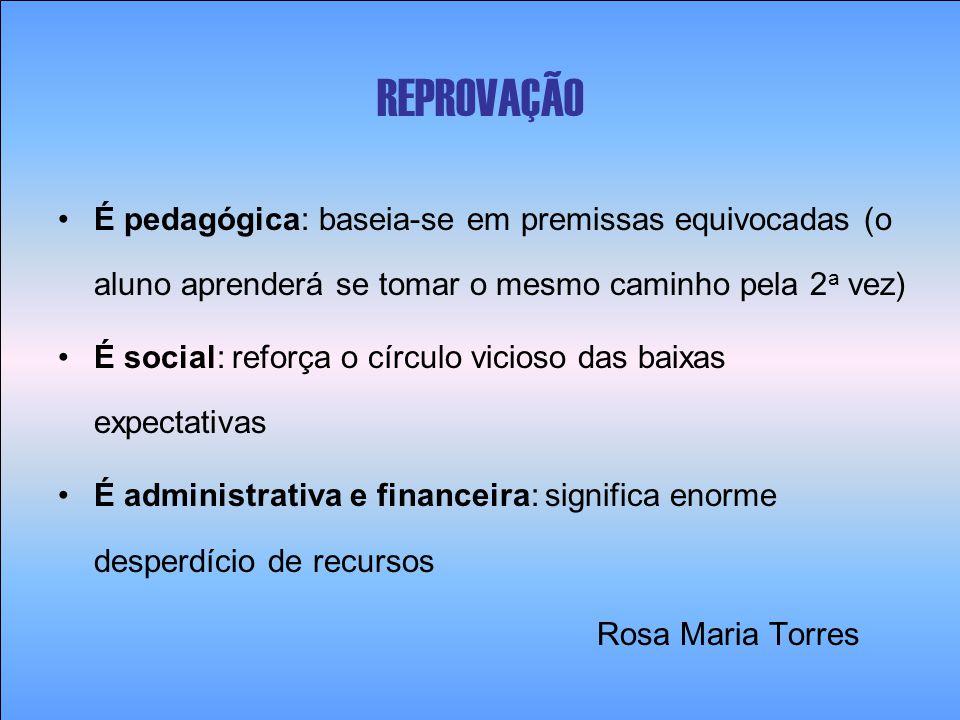 •É pedagógica: baseia-se em premissas equivocadas (o aluno aprenderá se tomar o mesmo caminho pela 2 a vez) •É social: reforça o círculo vicioso das b
