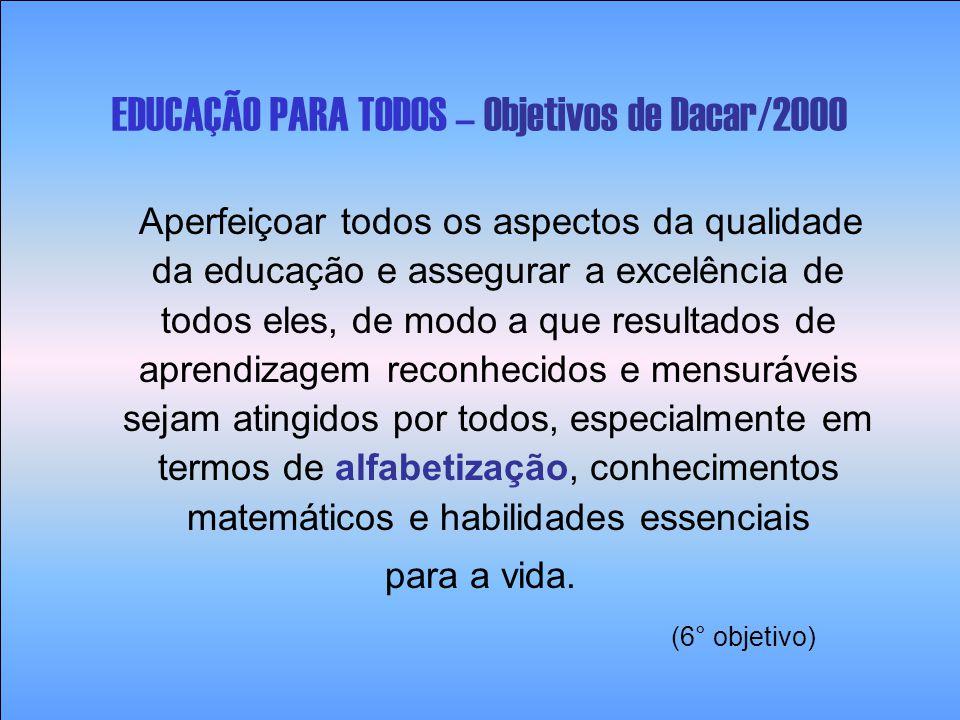  PROFESSORES  HORAS LETIVAS  MATÉRIAS BÁSICAS  PEDAGOGIA (métodos)  LÍNGUA  MATERIAIS DIDÁTICOS  PRÉDIOS ESCOLARES  LIDERANÇA MELHOR APRENDIZADO – o que deve ser enfocado Relatório EPT 2005