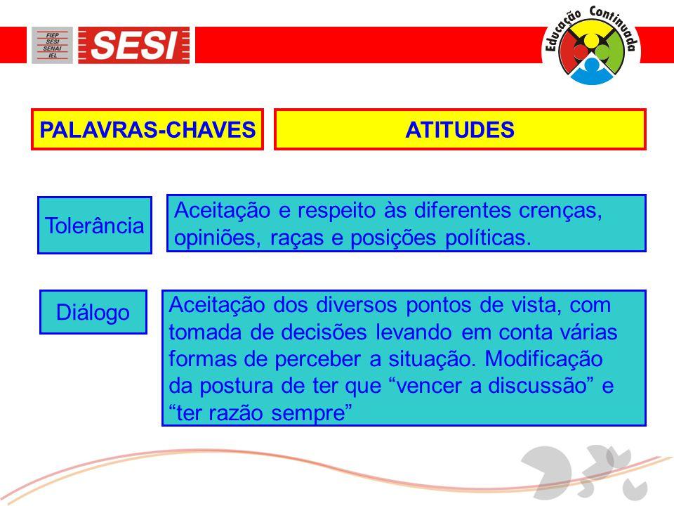 ATITUDESPALAVRAS-CHAVES Aceitação e respeito às diferentes crenças, opiniões, raças e posições políticas. Tolerância Aceitação dos diversos pontos de