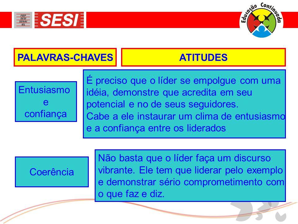 ATITUDESPALAVRAS-CHAVES É preciso que o líder se empolgue com uma idéia, demonstre que acredita em seu potencial e no de seus seguidores. Cabe a ele i