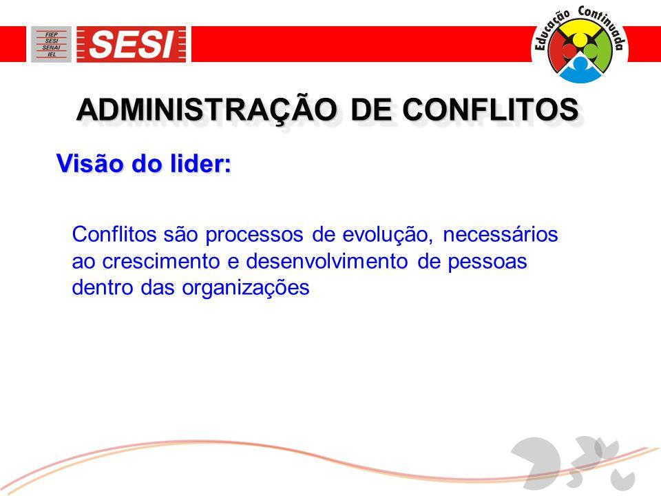 Visão do lider: ADMINISTRAÇÃO DE CONFLITOS Conflitos são processos de evolução, necessários ao crescimento e desenvolvimento de pessoas dentro das org