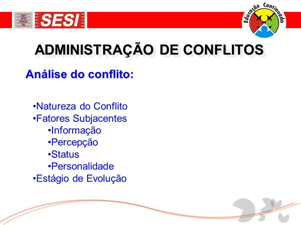 Análise do conflito: ADMINISTRAÇÃO DE CONFLITOS •Natureza do Conflito •Fatores Subjacentes •Informação •Percepção •Status •Personalidade •Estágio de Evolução