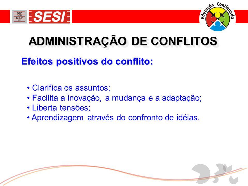 Efeitos positivos do conflito: ADMINISTRAÇÃO DE CONFLITOS • Clarifica os assuntos; • Facilita a inovação, a mudança e a adaptação; • Liberta tensões; • Aprendizagem através do confronto de idéias.