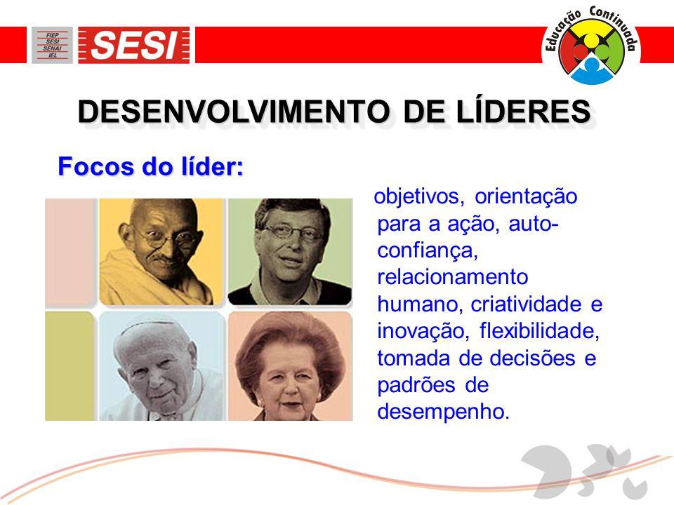 FASES DA LIDERANÇA PERSONALIDADE DESENVOLVIMENTO PRODUÇÃO PERMISSÃO POSIÇÃO Imposição.
