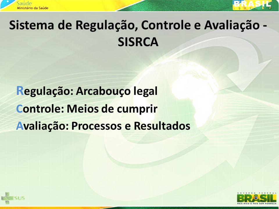 Sistema de Regulação, Controle e Avaliação - SISRCA R egulação: Arcabouço legal Controle: Meios de cumprir Avaliação: Processos e Resultados