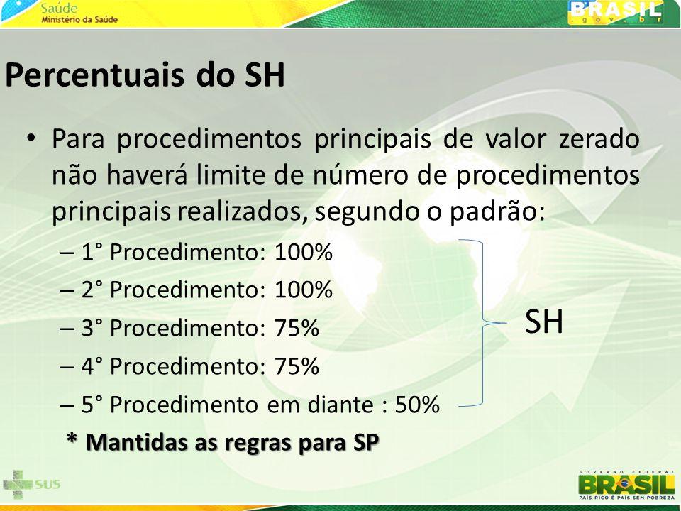 Percentuais do SH • Para procedimentos principais de valor zerado não haverá limite de número de procedimentos principais realizados, segundo o padrão