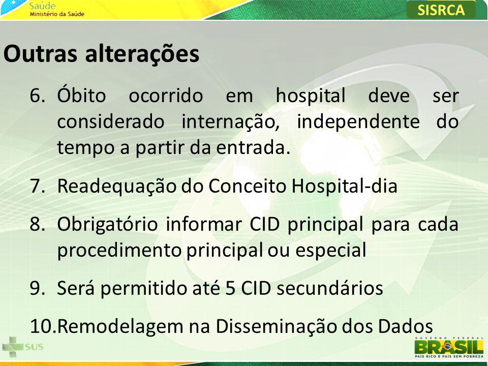 6.Óbito ocorrido em hospital deve ser considerado internação, independente do tempo a partir da entrada. 7.Readequação do Conceito Hospital-dia 8.Obri