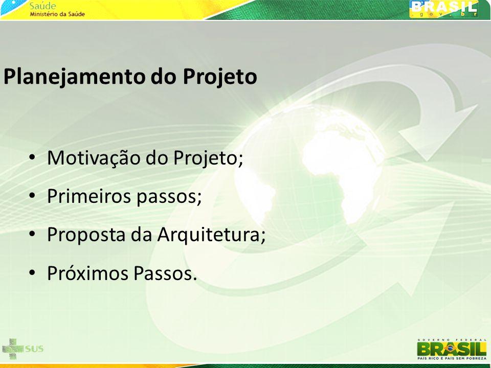 Planejamento do Projeto • Motivação do Projeto; • Primeiros passos; • Proposta da Arquitetura; • Próximos Passos.