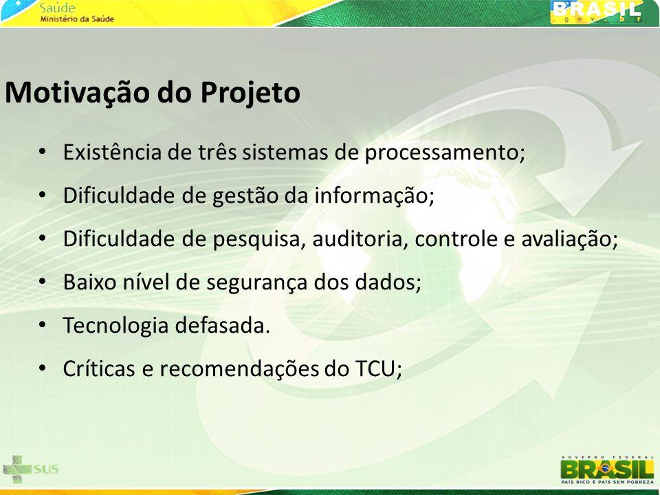 Motivação do Projeto • Existência de três sistemas de processamento; • Dificuldade de gestão da informação; • Dificuldade de pesquisa, auditoria, cont