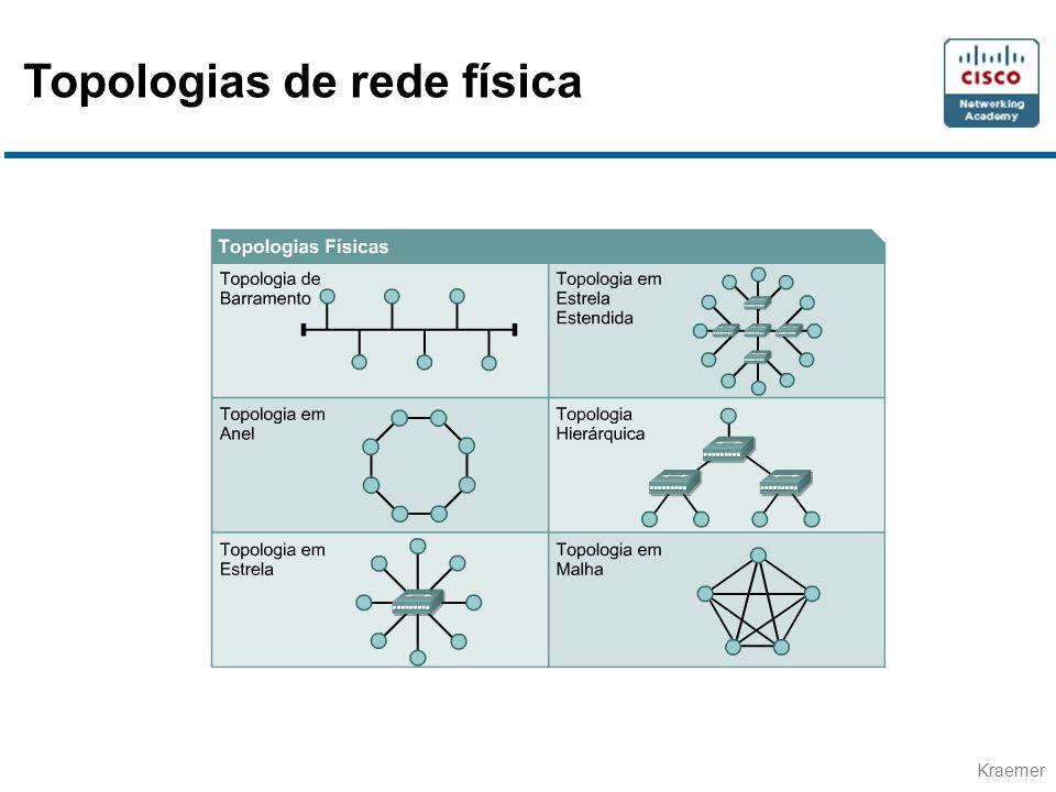 Kraemer Topologias de rede física