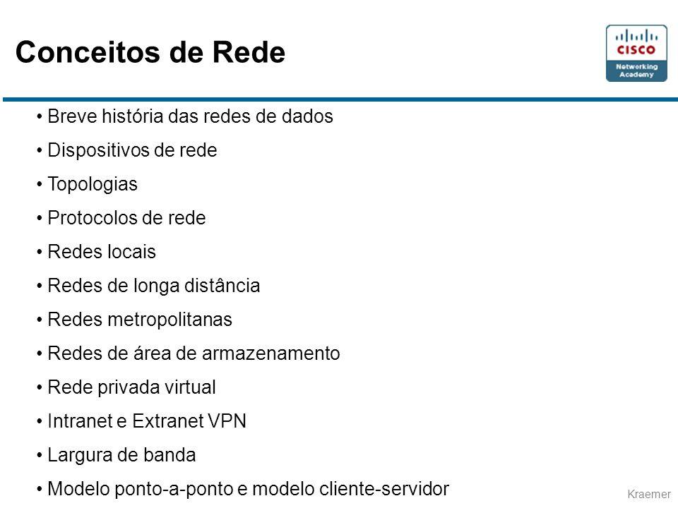 Kraemer Conceitos de Rede • Breve história das redes de dados • Dispositivos de rede • Topologias • Protocolos de rede • Redes locais • Redes de longa