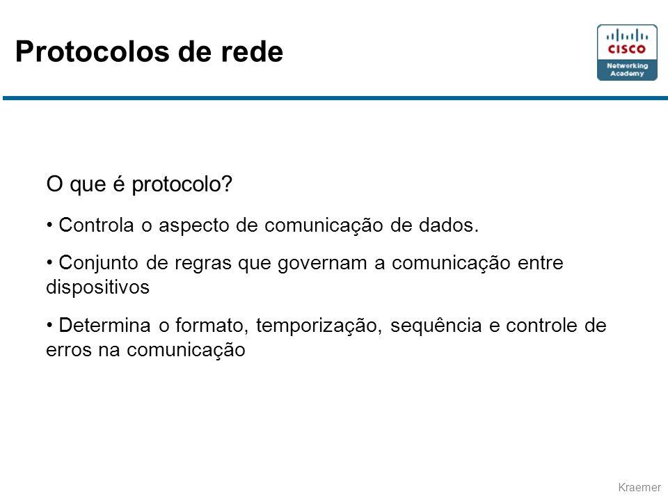 Kraemer O que é protocolo? • Controla o aspecto de comunicação de dados. • Conjunto de regras que governam a comunicação entre dispositivos • Determin