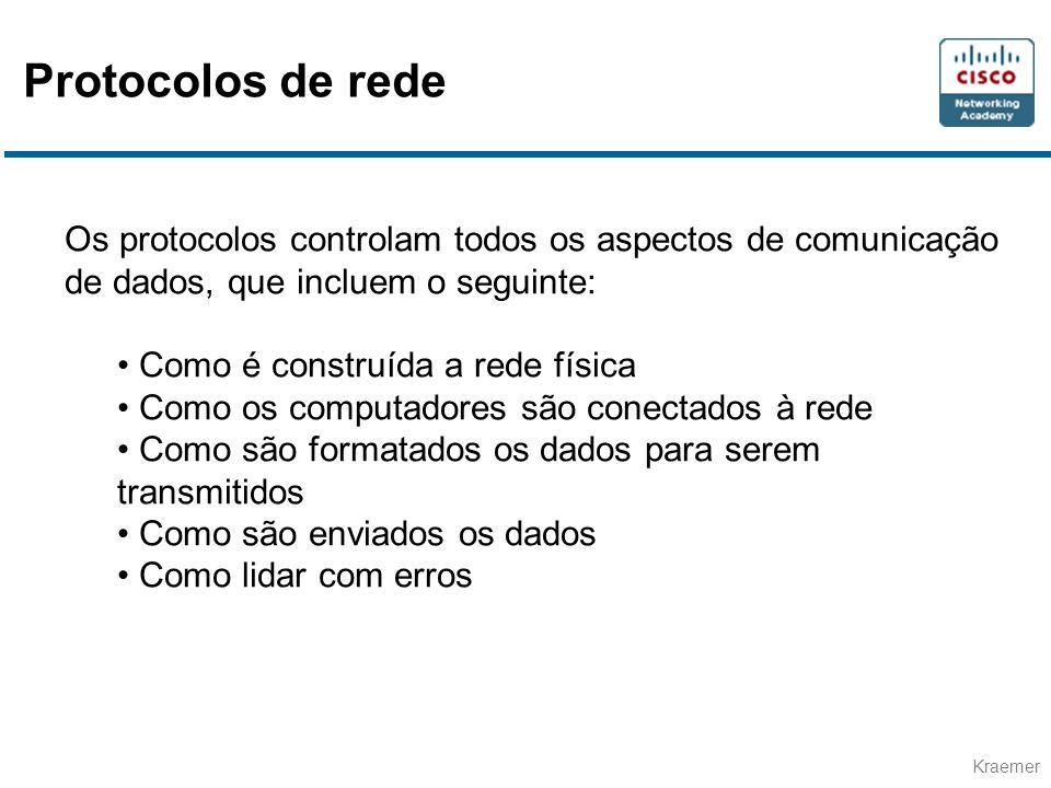 Kraemer Os protocolos controlam todos os aspectos de comunicação de dados, que incluem o seguinte: • Como é construída a rede física • Como os computa