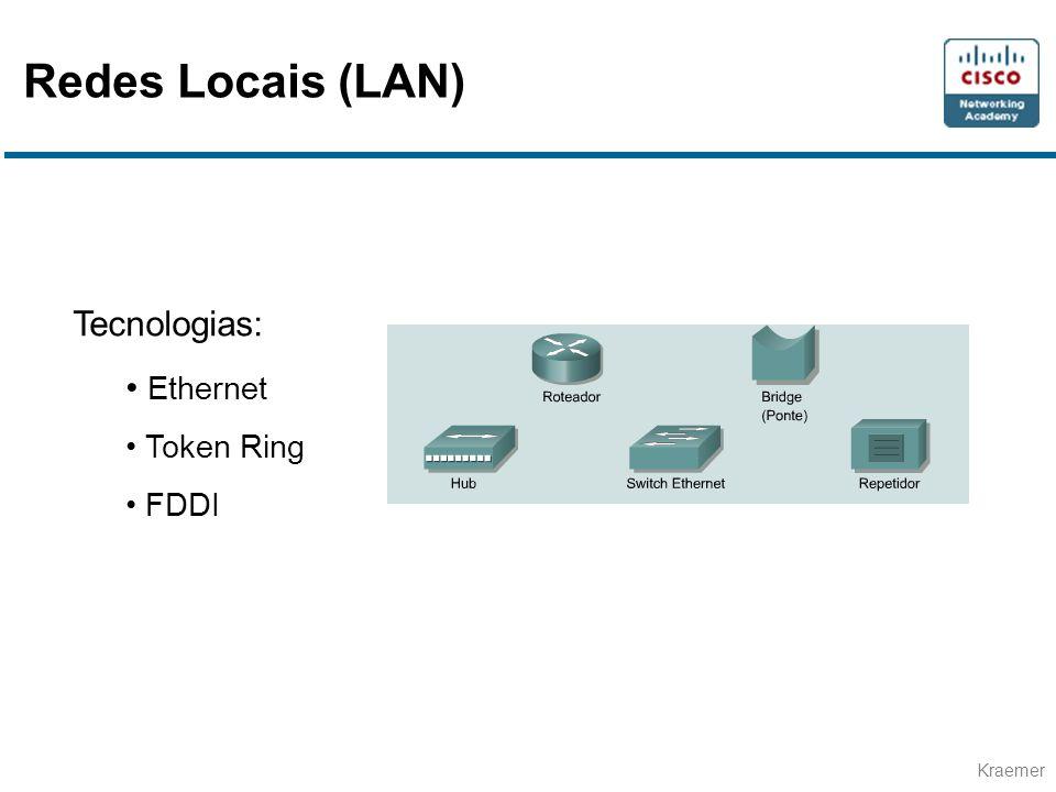 Kraemer Tecnologias: • Ethernet • Token Ring • FDDI Redes Locais (LAN)