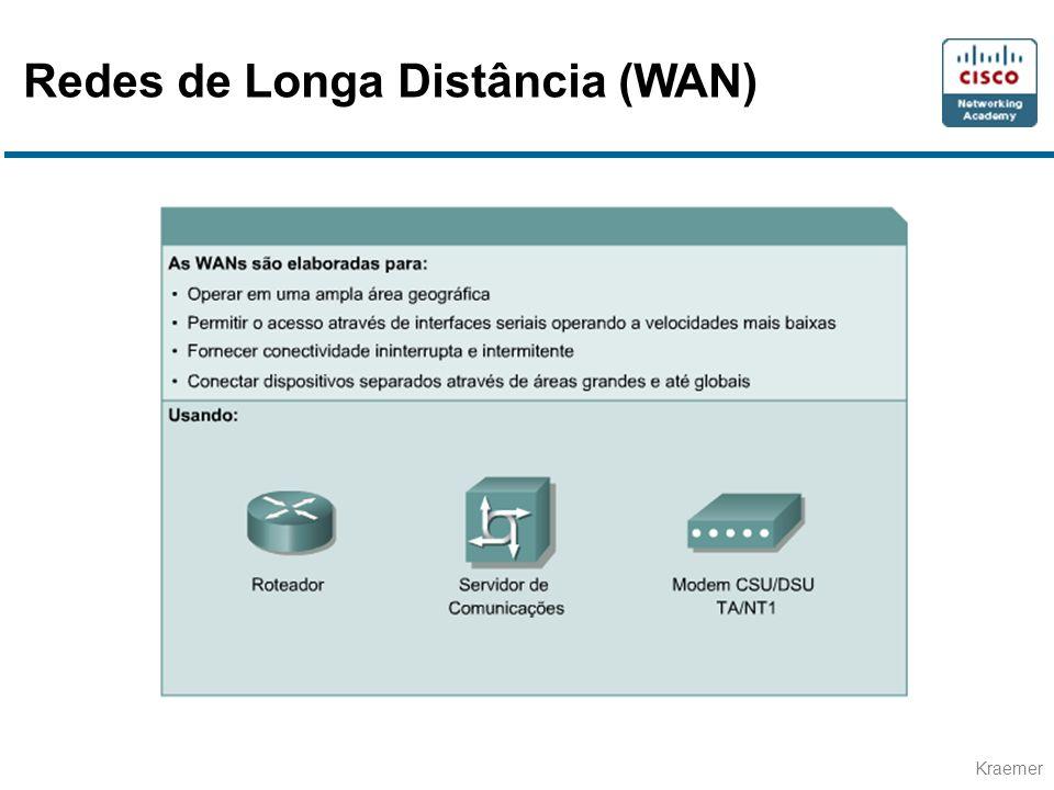 Kraemer Redes de Longa Distância (WAN)
