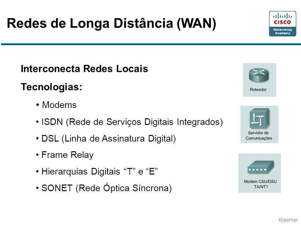 Kraemer Interconecta Redes Locais Tecnologias: • Modems • ISDN (Rede de Serviços Digitais Integrados) • DSL (Linha de Assinatura Digital) • Frame Rela