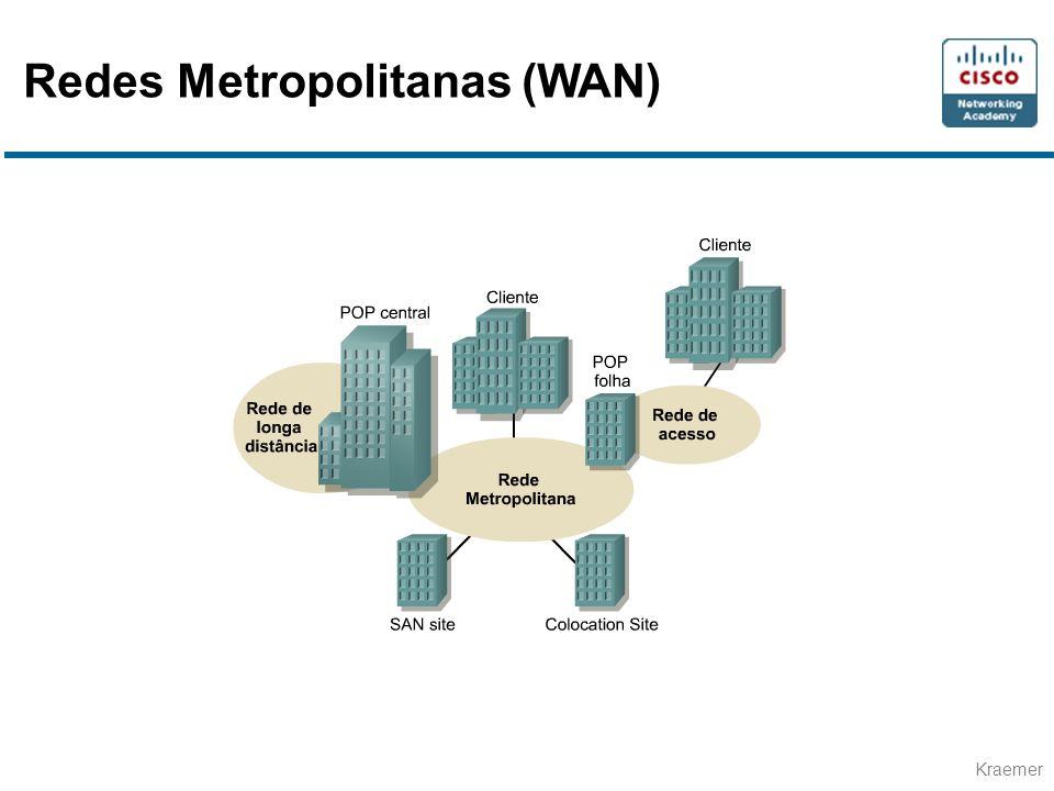 Kraemer Redes Metropolitanas (WAN)
