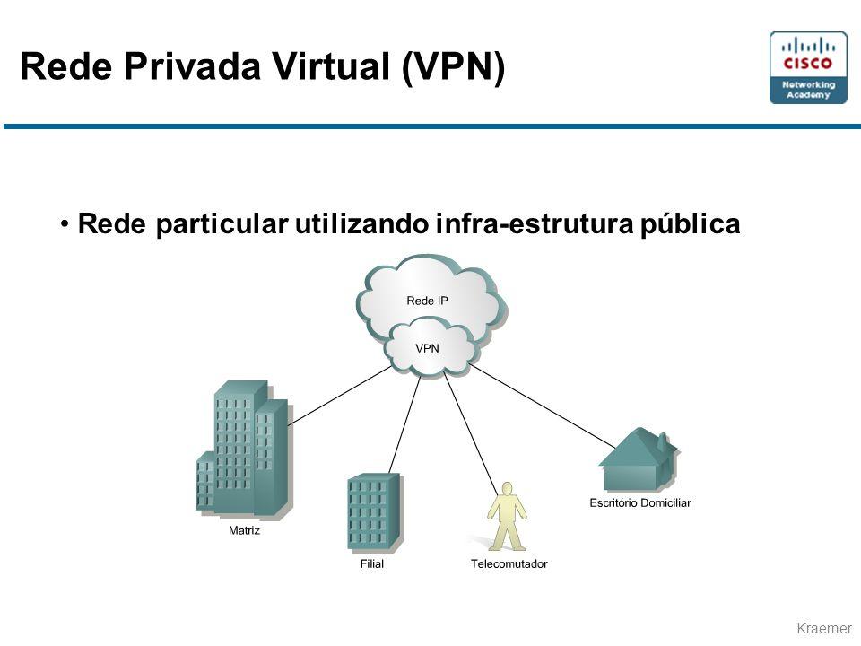 Kraemer • Rede particular utilizando infra-estrutura pública Rede Privada Virtual (VPN)
