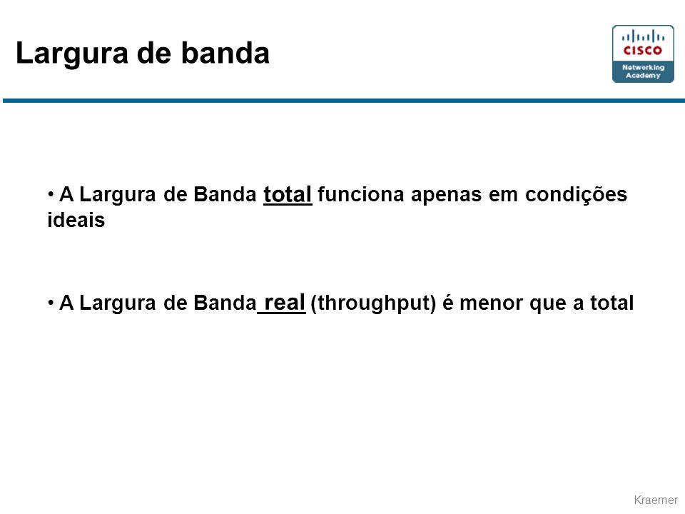 Kraemer • A Largura de Banda total funciona apenas em condições ideais • A Largura de Banda real (throughput) é menor que a total Largura de banda