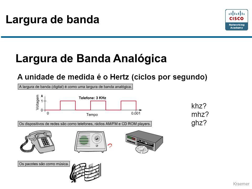 Kraemer Largura de Banda Analógica A unidade de medida é o Hertz (ciclos por segundo) khz? mhz? ghz? Largura de banda