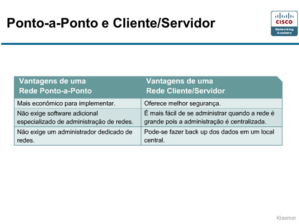 Kraemer Ponto-a-Ponto e Cliente/Servidor