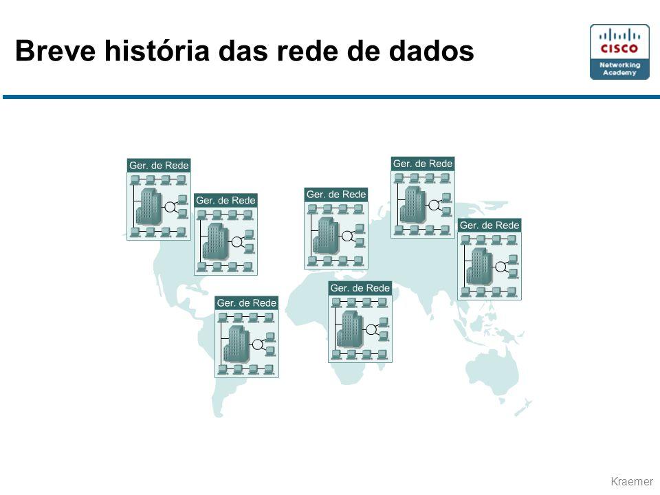 Kraemer Breve história das rede de dados