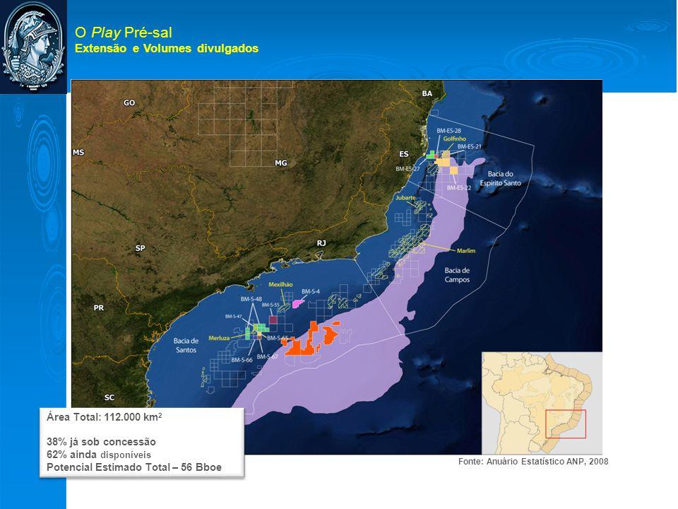 Fonte: Anuário Estatístico ANP, 2008 O Play Pré-sal Extensão e Volumes divulgados Área Total: 112.000 km 2 38% já sob concessão 62% ainda disponíveis