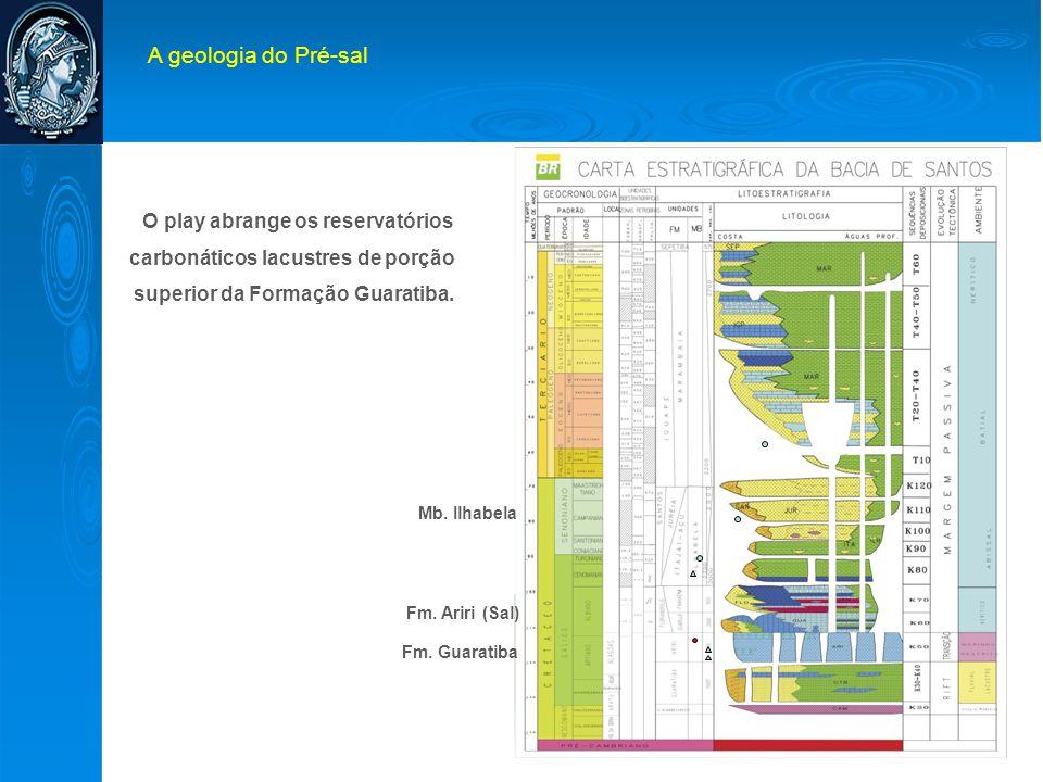 A geologia do Pré-sal O play abrange os reservatórios carbonáticos lacustres de porção superior da Formação Guaratiba. Fm. Ariri (Sal) Mb. Ilhabela Fm