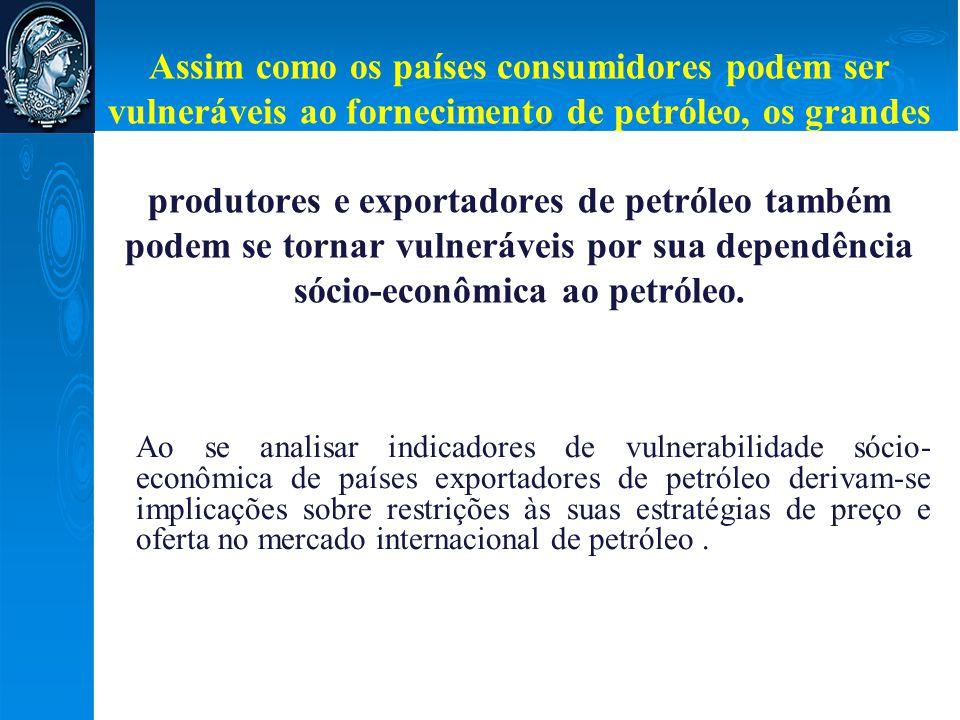 Empresas operando no Cluster de Santos Paraty Descoberta – julho 2005 Perfuração – julho 2007 Potencial Estimado – N.D.