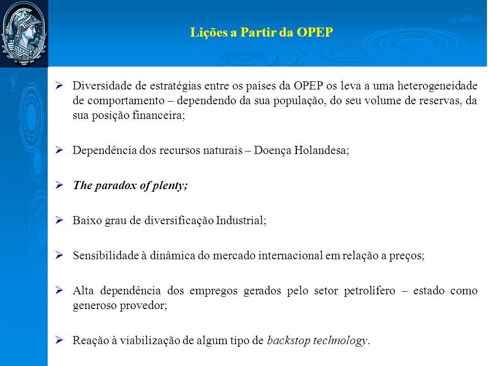 Lições a Partir da OPEP  Diversidade de estratégias entre os países da OPEP os leva a uma heterogeneidade de comportamento – dependendo da sua popula