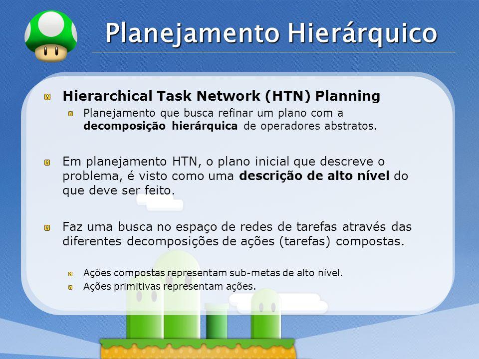 LOGO Planejamento Hierárquico Hierarchical Task Network (HTN) Planning Planejamento que busca refinar um plano com a decomposição hierárquica de operadores abstratos.