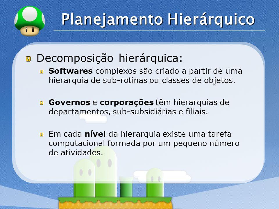 LOGO Planejamento Hierárquico Decomposição hierárquica: Softwares complexos são criado a partir de uma hierarquia de sub-rotinas ou classes de objetos.