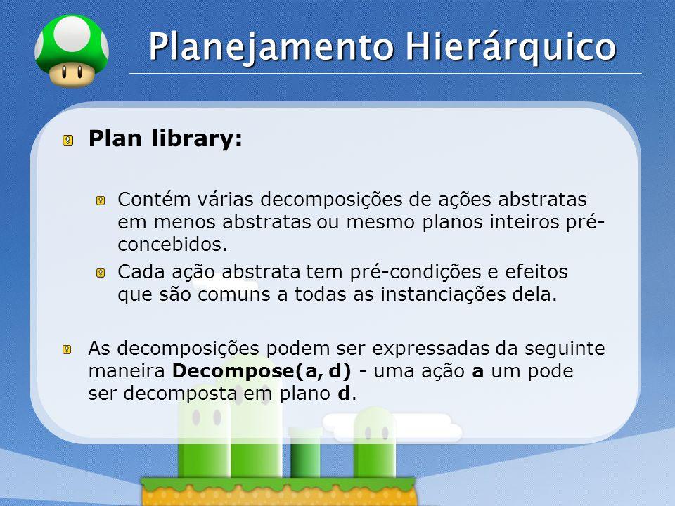 LOGO Planejamento Hierárquico Plan library: Contém várias decomposições de ações abstratas em menos abstratas ou mesmo planos inteiros pré- concebidos.