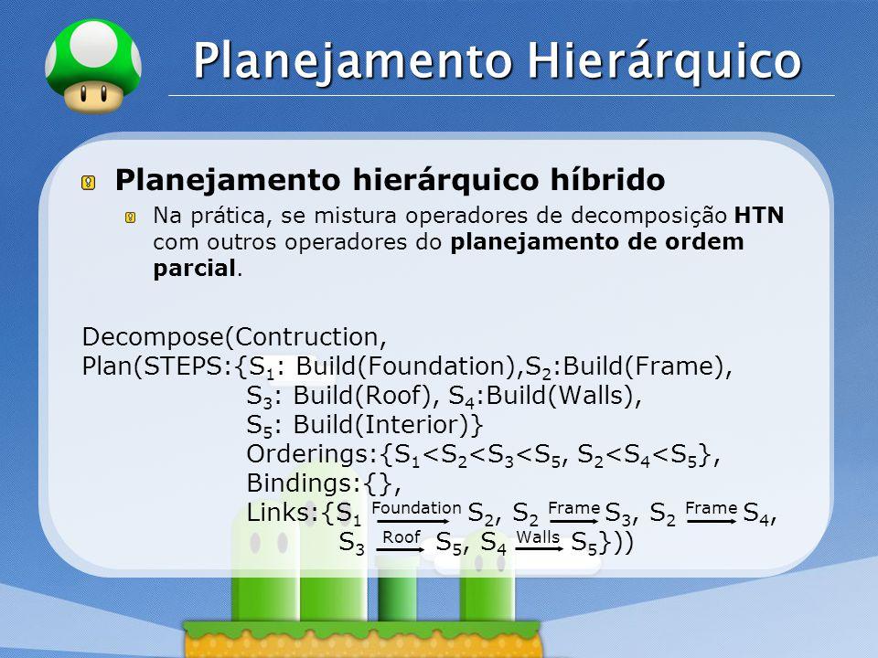 LOGO Planejamento Hierárquico Planejamento hierárquico híbrido Na prática, se mistura operadores de decomposição HTN com outros operadores do planejamento de ordem parcial.