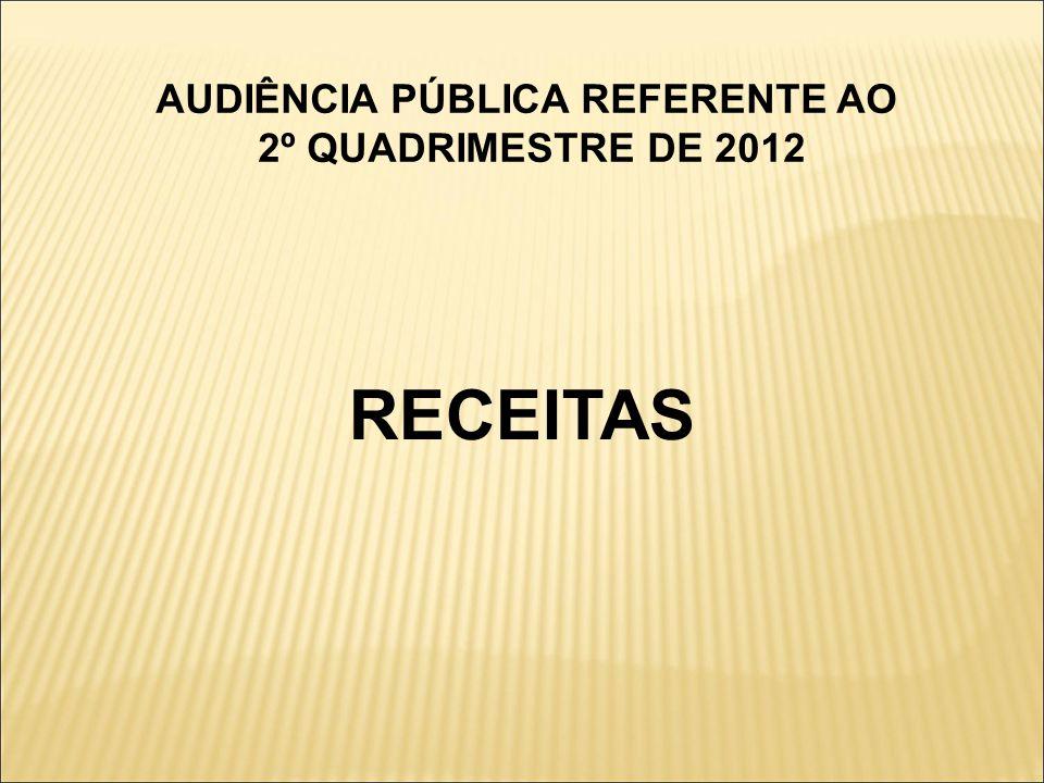 AUDIÊNCIA PÚBLICA REFERENTE AO 2º QUADRIMESTRE DE 2012 RECEITAS