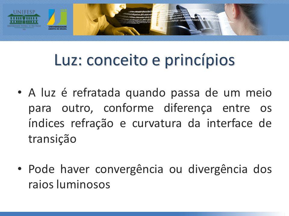 • A luz é refratada quando passa de um meio para outro, conforme diferença entre os índices refração e curvatura da interface de transição • Pode haver convergência ou divergência dos raios luminosos Luz: conceito e princípios