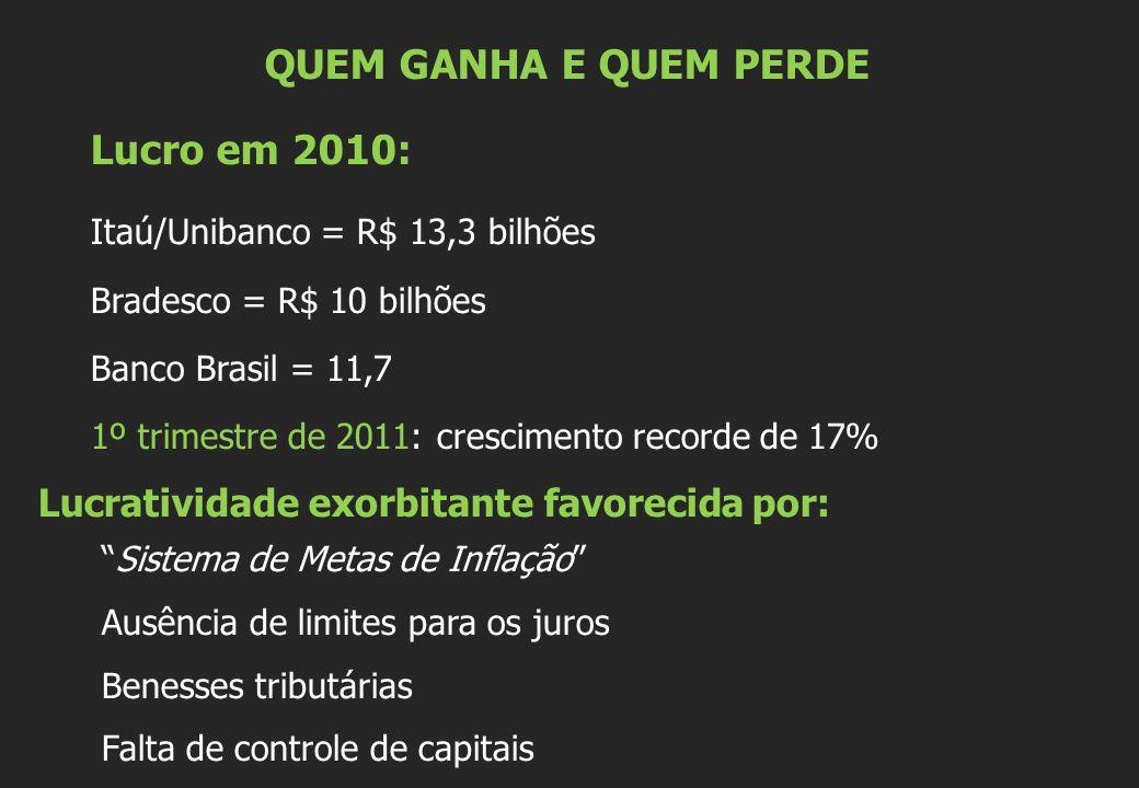 QUEM GANHA E QUEM PERDE Lucro em 2010: Itaú/Unibanco = R$ 13,3 bilhões Bradesco = R$ 10 bilhões Banco Brasil = 11,7 1º trimestre de 2011: crescimento recorde de 17% Lucratividade exorbitante favorecida por: Sistema de Metas de Inflação Ausência de limites para os juros Benesses tributárias Falta de controle de capitais